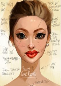 Facial Attractiveness Art.jpg