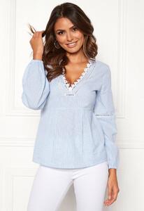 KL2happy-holly-sanna-blouse_5.jpg